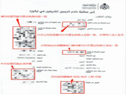 沙特商务访问与工作访问签证邀请函新规定